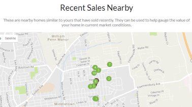 Real Estate Market Data for your Lehigh Valley Neighborhood